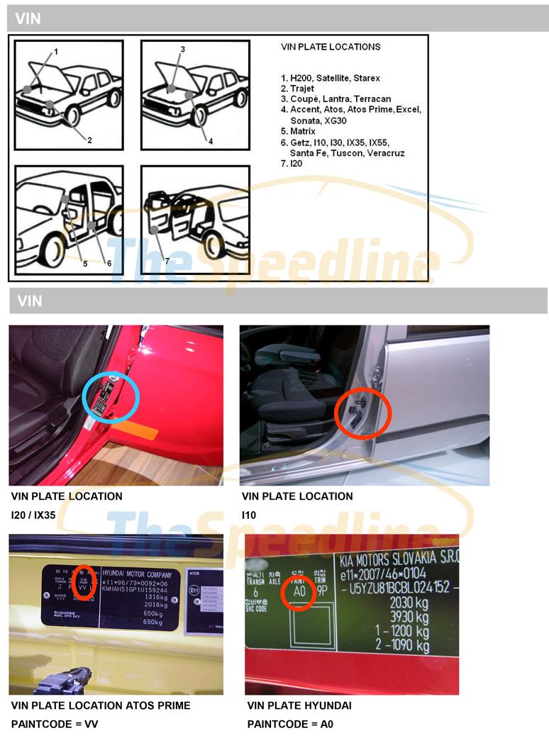 Hyundai I Paint Code Identification